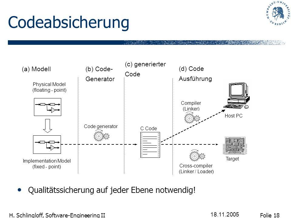 Folie 18 H. Schlingloff, Software-Engineering II 18.11.2005 Codeabsicherung Qualitätssicherung auf jeder Ebene notwendig! Implementation Model (fixed