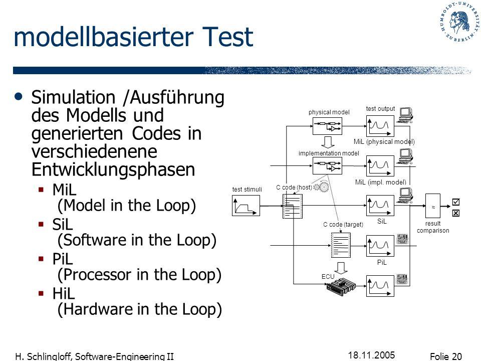 Folie 20 H. Schlingloff, Software-Engineering II 18.11.2005 modellbasierter Test Simulation /Ausführung des Modells und generierten Codes in verschied