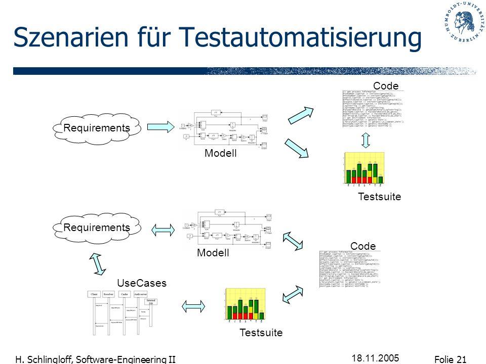 Folie 21 H. Schlingloff, Software-Engineering II 18.11.2005 Szenarien für Testautomatisierung Requirements Modell Code Testsuite Requirements Modell C
