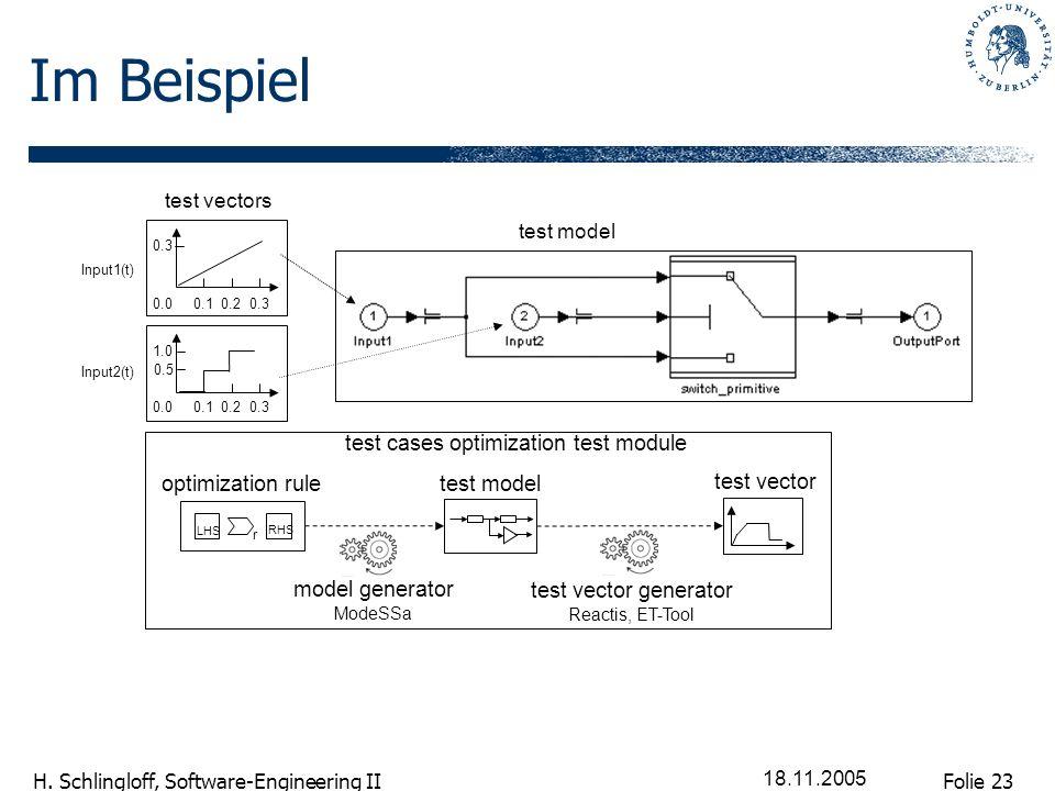 Folie 23 H. Schlingloff, Software-Engineering II 18.11.2005 Im Beispiel LHS RHS r test model test vector test vector generator Reactis, ET-Tool test c