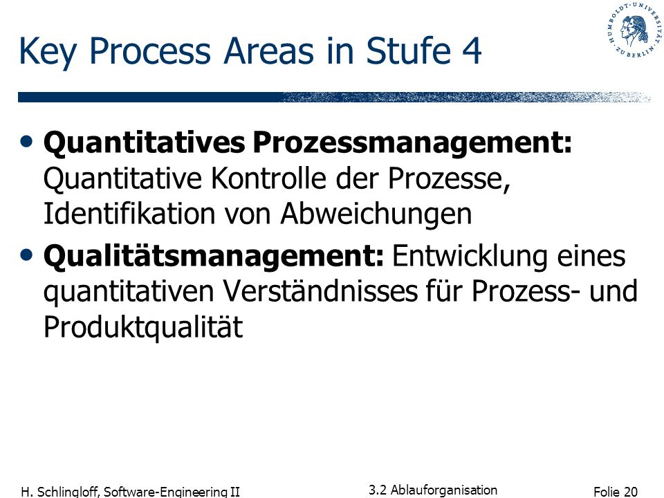 Folie 20 H. Schlingloff, Software-Engineering II Key Process Areas in Stufe 4 Quantitatives Prozessmanagement: Quantitative Kontrolle der Prozesse, Id