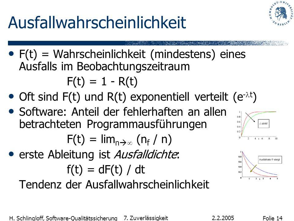 Folie 14 H. Schlingloff, Software-Qualitätssicherung 2.2.2005 7. Zuverlässigkeit Ausfallwahrscheinlichkeit F(t) = Wahrscheinlichkeit (mindestens) eine