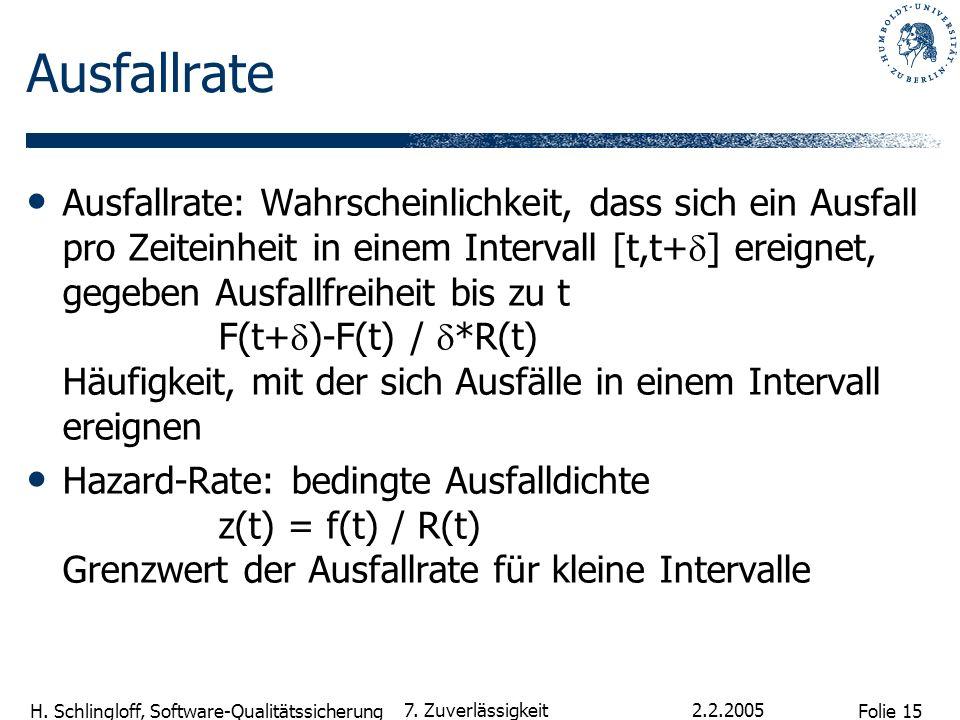 Folie 15 H. Schlingloff, Software-Qualitätssicherung 2.2.2005 7. Zuverlässigkeit Ausfallrate Ausfallrate: Wahrscheinlichkeit, dass sich ein Ausfall pr