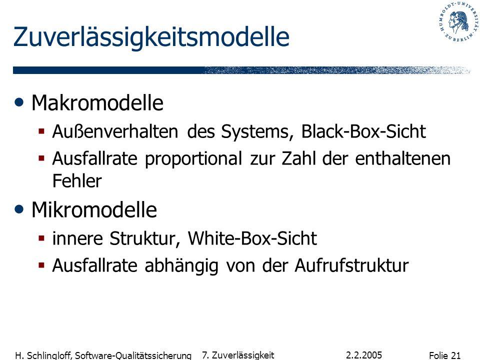 Folie 21 H. Schlingloff, Software-Qualitätssicherung 2.2.2005 7. Zuverlässigkeit Zuverlässigkeitsmodelle Makromodelle Außenverhalten des Systems, Blac