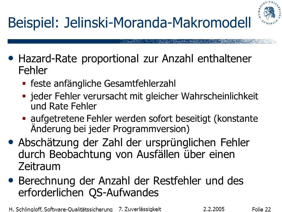 Folie 22 H. Schlingloff, Software-Qualitätssicherung 2.2.2005 7. Zuverlässigkeit Beispiel: Jelinski-Moranda-Makromodell Hazard-Rate proportional zur A