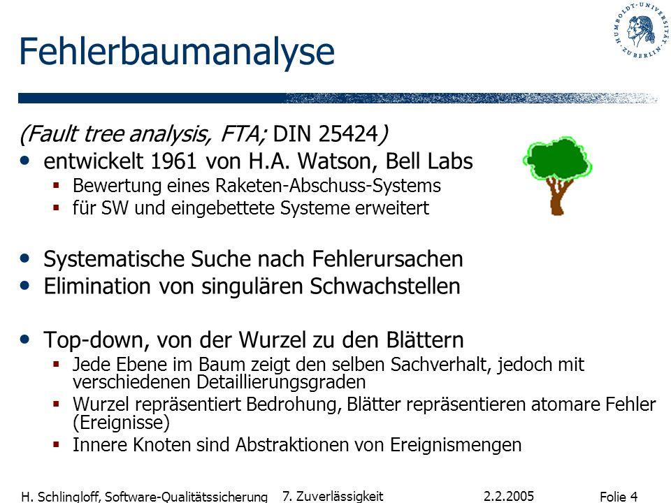Folie 4 H. Schlingloff, Software-Qualitätssicherung 2.2.2005 7. Zuverlässigkeit Fehlerbaumanalyse (Fault tree analysis, FTA; DIN 25424) entwickelt 196