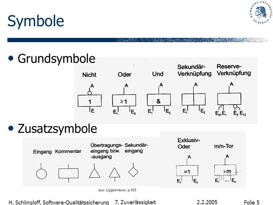 Folie 5 H. Schlingloff, Software-Qualitätssicherung 2.2.2005 7. Zuverlässigkeit Symbole Grundsymbole Zusatzsymbole aus: Liggesmeyer, p.435
