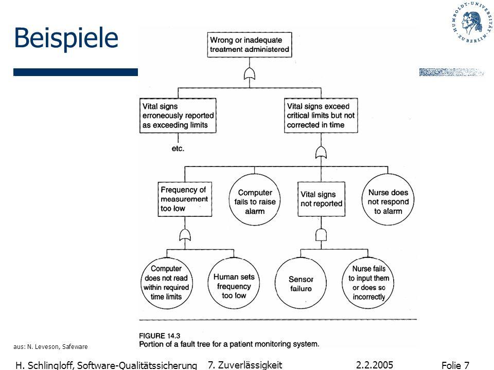 Folie 7 H. Schlingloff, Software-Qualitätssicherung 2.2.2005 7. Zuverlässigkeit Beispiele aus: N. Leveson, Safeware