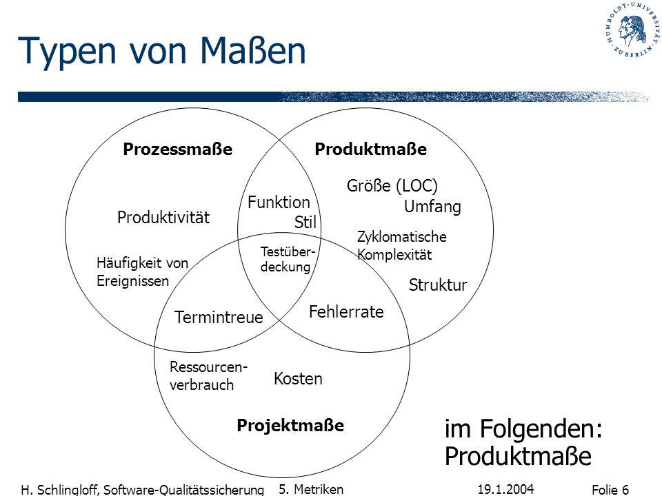 Folie 27 H.Schlingloff, Software-Qualitätssicherung 19.1.2004 5.