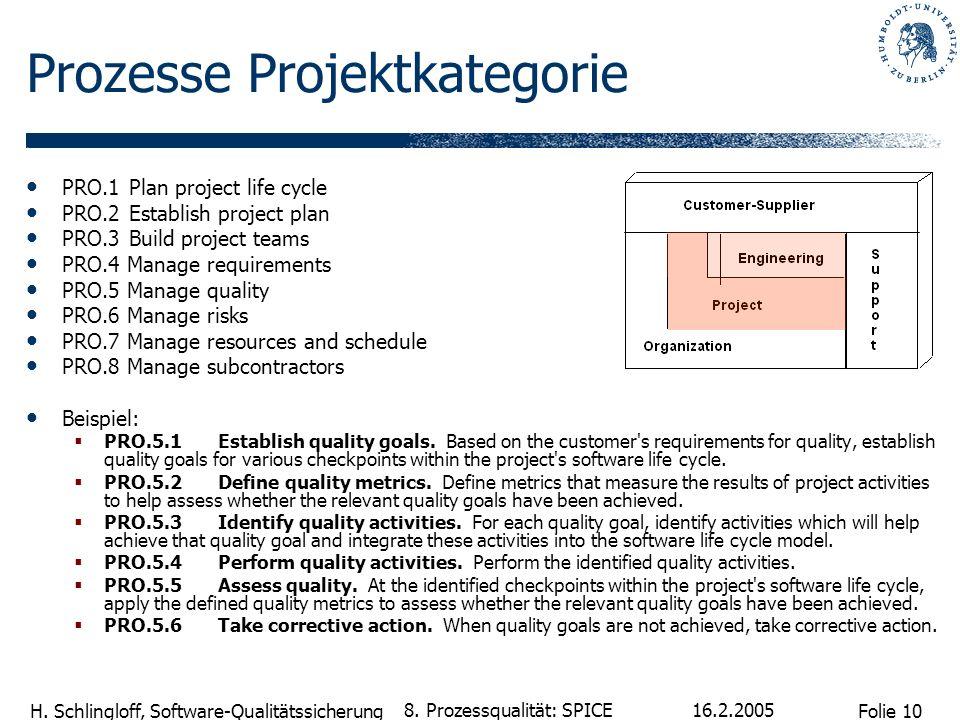 Folie 10 H. Schlingloff, Software-Qualitätssicherung 16.2.2005 8. Prozessqualität: SPICE Prozesse Projektkategorie PRO.1 Plan project life cycle PRO.2
