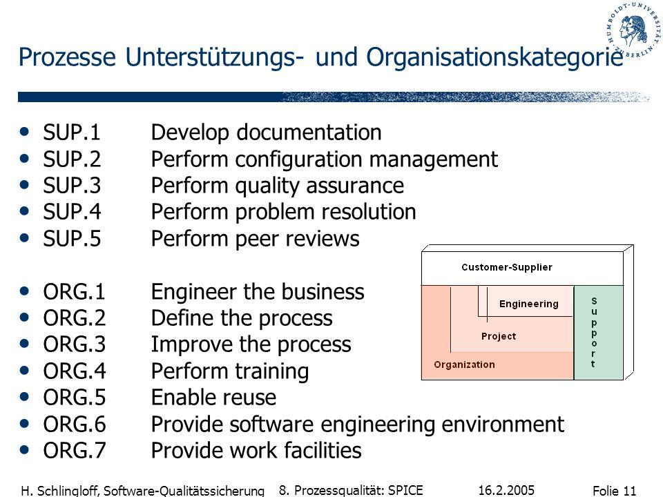 Folie 11 H. Schlingloff, Software-Qualitätssicherung 16.2.2005 8. Prozessqualität: SPICE Prozesse Unterstützungs- und Organisationskategorie SUP.1Deve