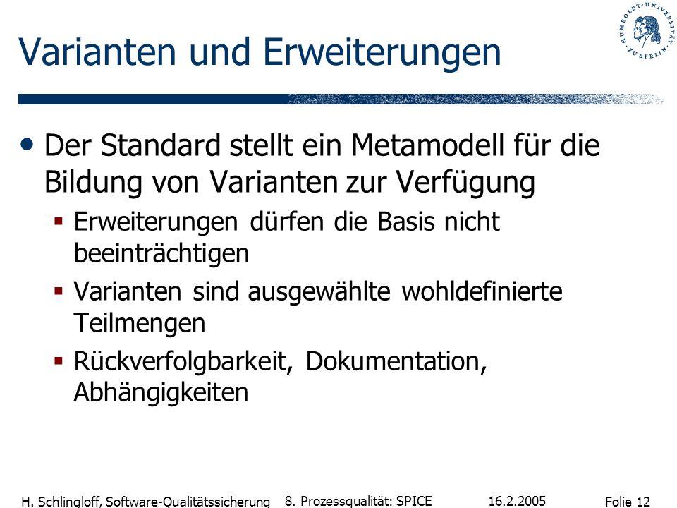 Folie 12 H. Schlingloff, Software-Qualitätssicherung 16.2.2005 8. Prozessqualität: SPICE Varianten und Erweiterungen Der Standard stellt ein Metamodel