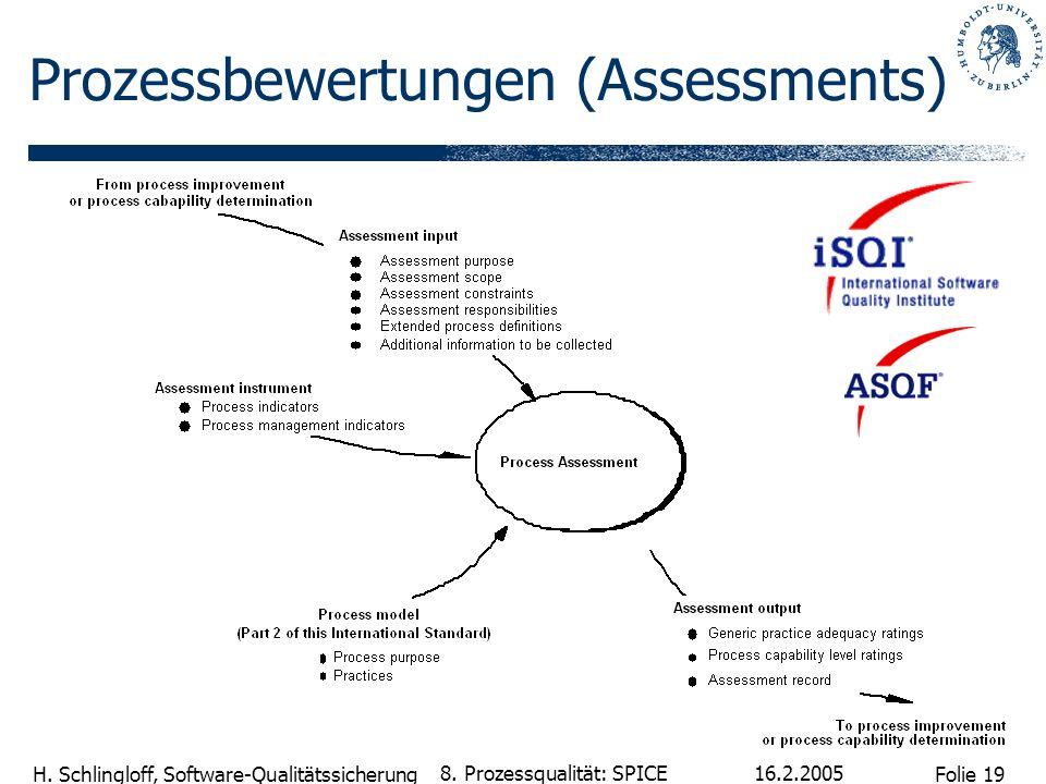 Folie 19 H. Schlingloff, Software-Qualitätssicherung 16.2.2005 8. Prozessqualität: SPICE Prozessbewertungen (Assessments)