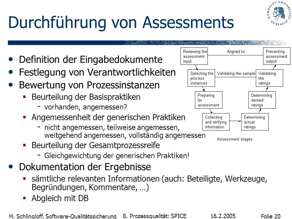 Folie 20 H. Schlingloff, Software-Qualitätssicherung 16.2.2005 8. Prozessqualität: SPICE Durchführung von Assessments Definition der Eingabedokumente