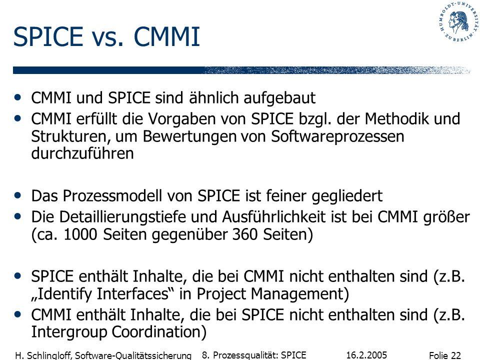 Folie 22 H. Schlingloff, Software-Qualitätssicherung 16.2.2005 8. Prozessqualität: SPICE SPICE vs. CMMI CMMI und SPICE sind ähnlich aufgebaut CMMI erf