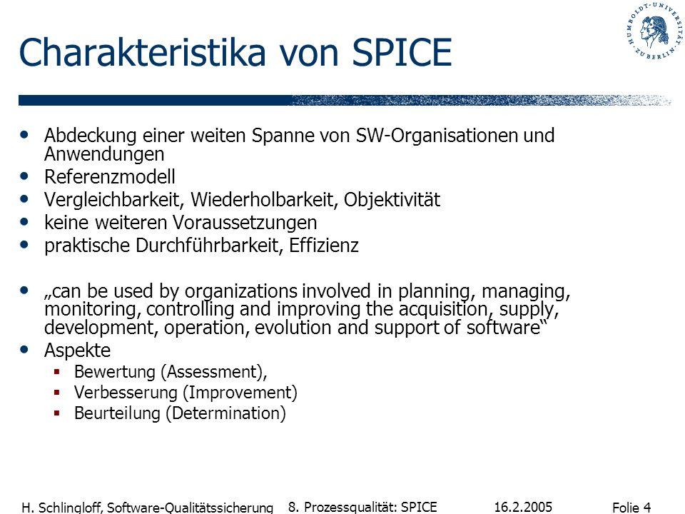 Folie 4 H. Schlingloff, Software-Qualitätssicherung 16.2.2005 8. Prozessqualität: SPICE Charakteristika von SPICE Abdeckung einer weiten Spanne von SW