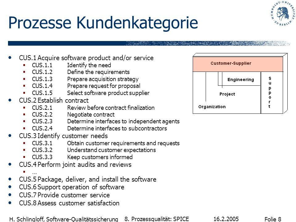 Folie 8 H. Schlingloff, Software-Qualitätssicherung 16.2.2005 8. Prozessqualität: SPICE Prozesse Kundenkategorie CUS.1Acquire software product and/or