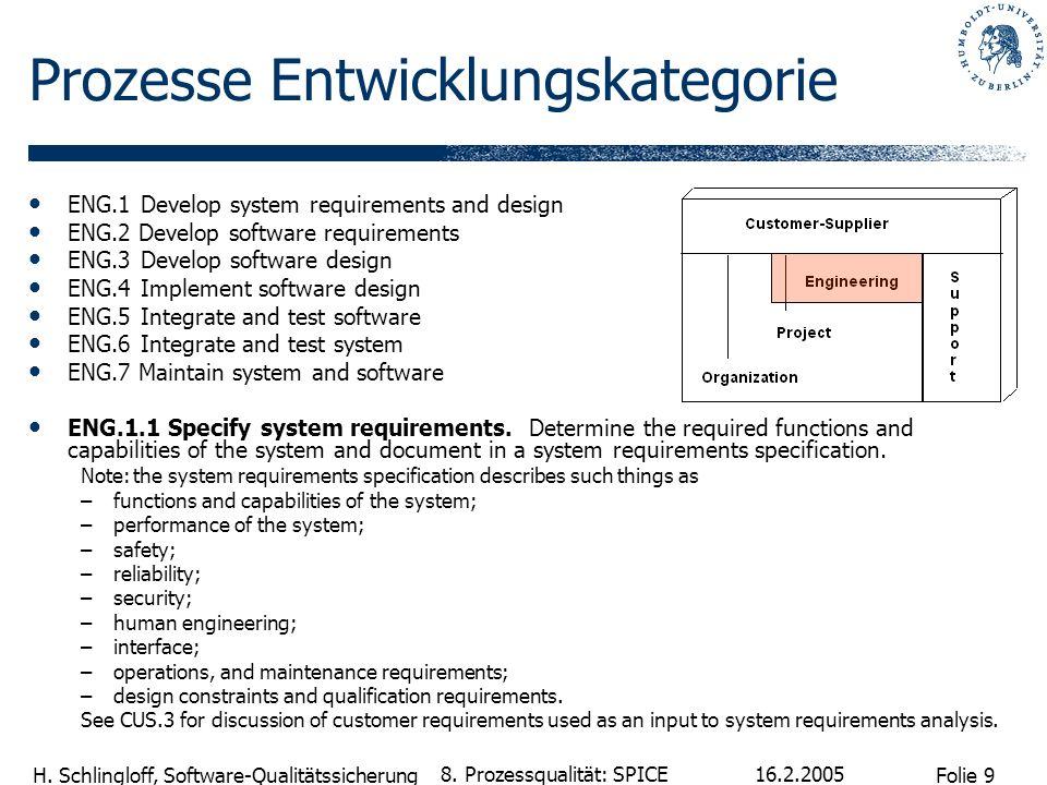 Folie 9 H. Schlingloff, Software-Qualitätssicherung 16.2.2005 8. Prozessqualität: SPICE Prozesse Entwicklungskategorie ENG.1 Develop system requiremen