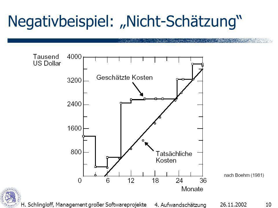 26.11.2002H.Schlingloff, Management großer Softwareprojekte10 Negativbeispiel: Nicht-Schätzung 4.