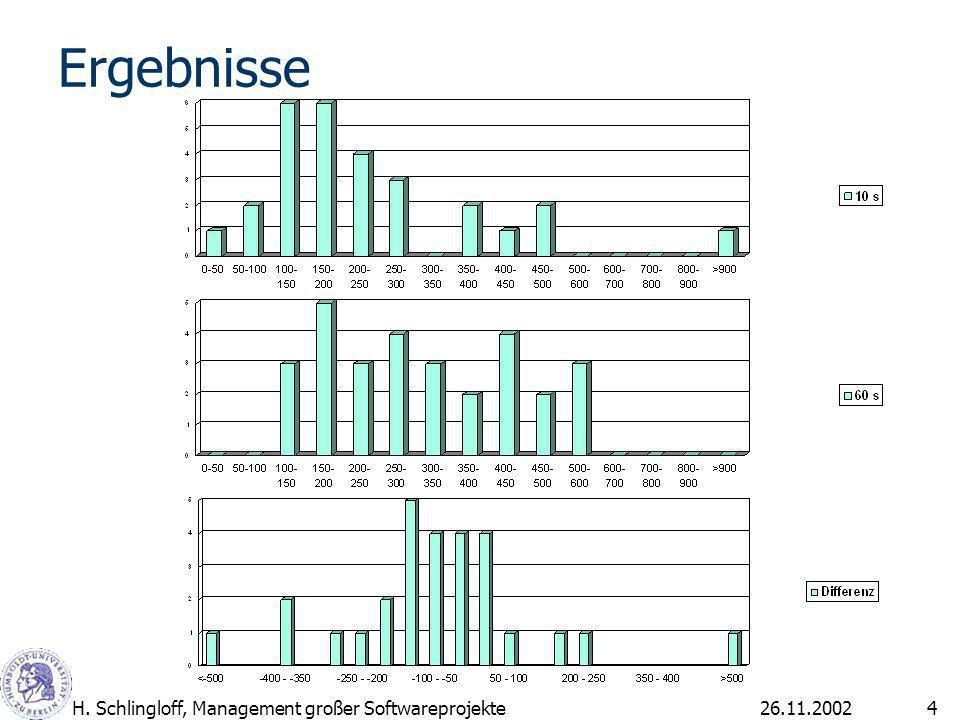 26.11.2002H. Schlingloff, Management großer Softwareprojekte4 Ergebnisse