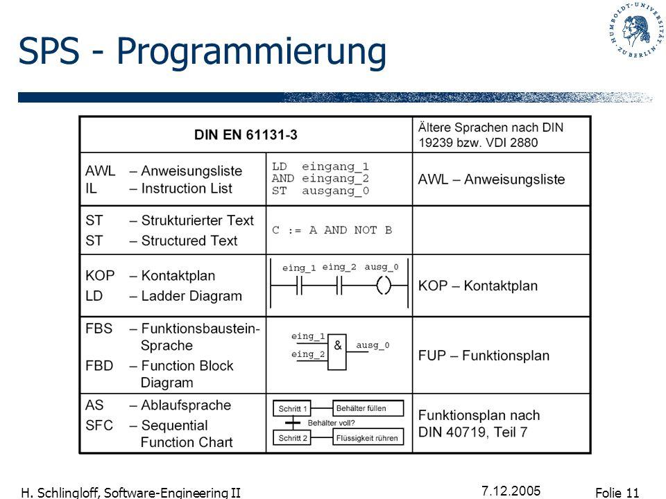 Folie 11 H. Schlingloff, Software-Engineering II 7.12.2005 SPS - Programmierung