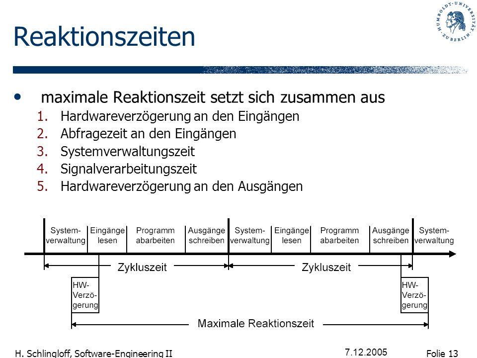 Folie 13 H. Schlingloff, Software-Engineering II 7.12.2005 Reaktionszeiten maximale Reaktionszeit setzt sich zusammen aus 1.Hardwareverzögerung an den