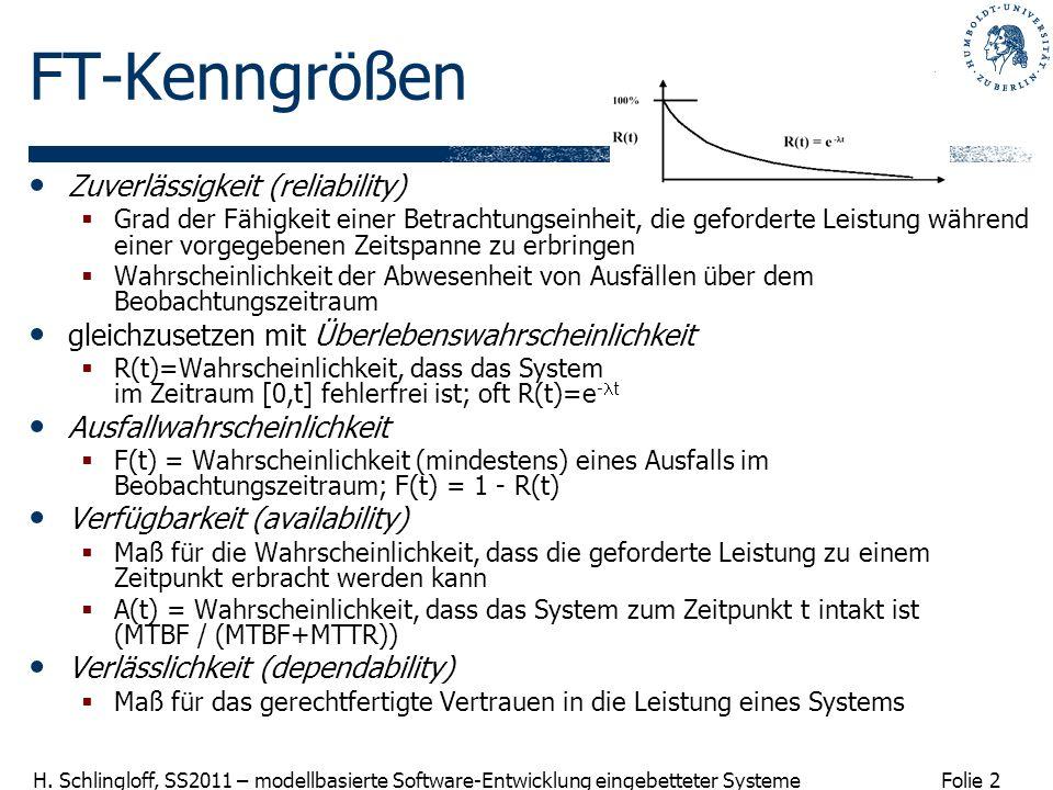 Folie 13 H. Schlingloff, SS2011 – modellbasierte Software-Entwicklung eingebetteter Systeme