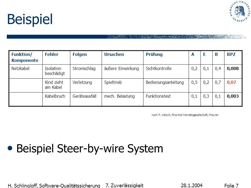 Folie 7 H. Schlingloff, Software-Qualitätssicherung 28.1.2004 7. Zuverlässigkeit Beispiel Beispiel Steer-by-wire System Funktion/ Komponente FehlerFol