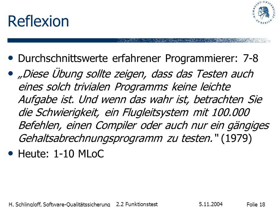 Folie 18 H. Schlingloff, Software-Qualitätssicherung 5.11.2004 2.2 Funktionstest Reflexion Durchschnittswerte erfahrener Programmierer: 7-8 Diese Übun