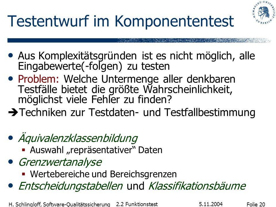 Folie 20 H. Schlingloff, Software-Qualitätssicherung 5.11.2004 2.2 Funktionstest Testentwurf im Komponententest Aus Komplexitätsgründen ist es nicht m