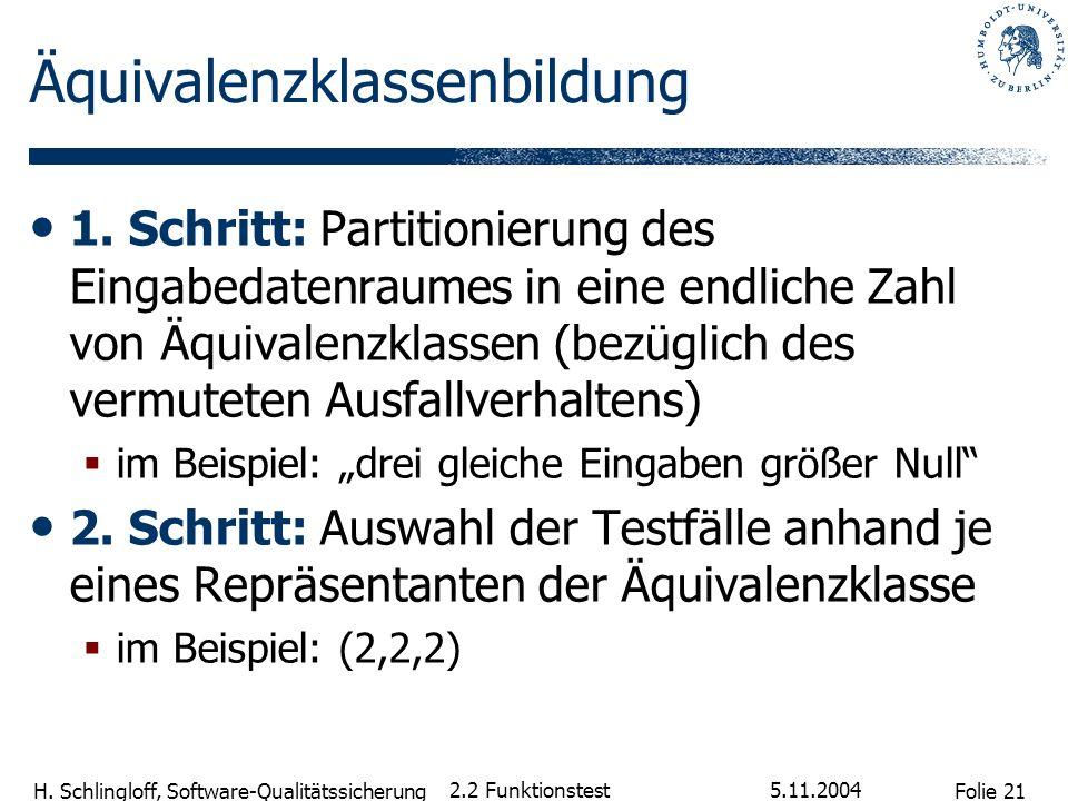 Folie 21 H. Schlingloff, Software-Qualitätssicherung 5.11.2004 2.2 Funktionstest Äquivalenzklassenbildung 1. Schritt: Partitionierung des Eingabedaten