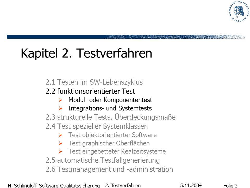 Folie 3 H. Schlingloff, Software-Qualitätssicherung 5.11.2004 2. Testverfahren Kapitel 2. Testverfahren 2.1 Testen im SW-Lebenszyklus 2.2 funktionsori