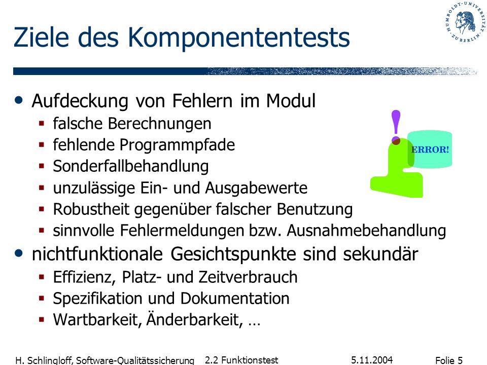 Folie 5 H. Schlingloff, Software-Qualitätssicherung 5.11.2004 2.2 Funktionstest Ziele des Komponententests Aufdeckung von Fehlern im Modul falsche Ber