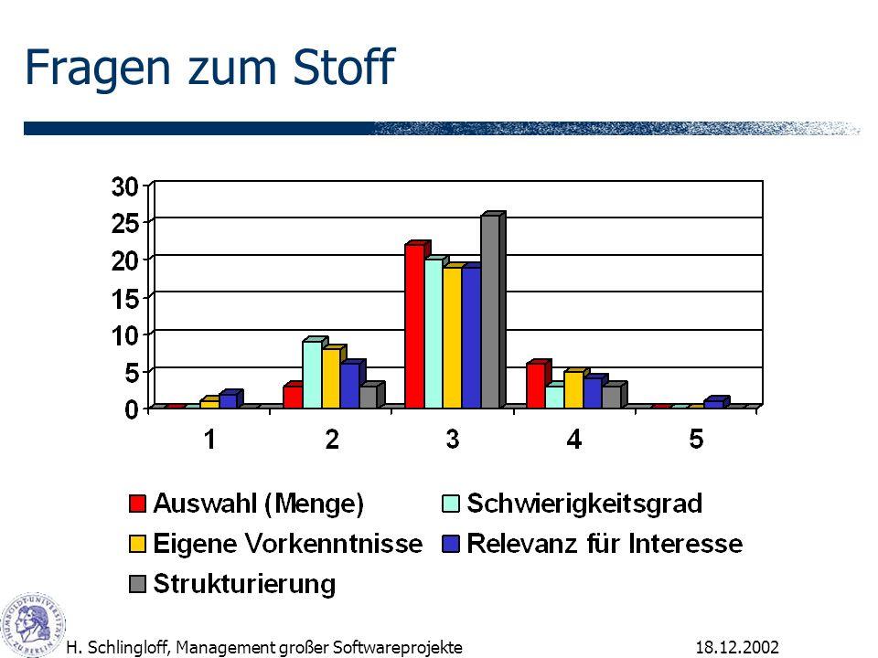 18.12.2002H. Schlingloff, Management großer Softwareprojekte Fragen zum Stoff