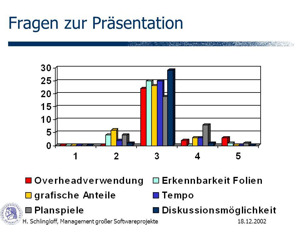 18.12.2002H. Schlingloff, Management großer Softwareprojekte Fragen zur Präsentation