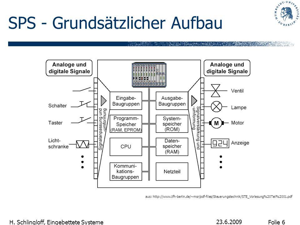 Folie 6 H. Schlingloff, Eingebettete Systeme 23.6.2009 SPS - Grundsätzlicher Aufbau aus: http://www.tfh-berlin.de/~msr/pdf-files/Steuerungstechnik/STE
