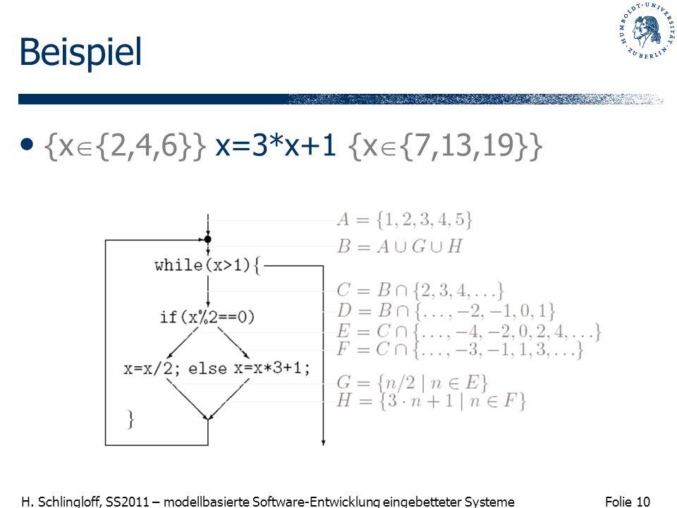 Folie 10 H. Schlingloff, SS2011 – modellbasierte Software-Entwicklung eingebetteter Systeme Beispiel {x {2,4,6}} x=3*x+1 {x {7,13,19}}