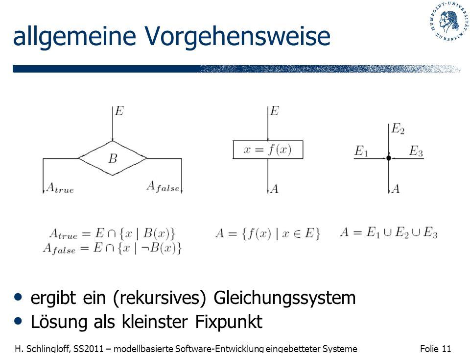 Folie 11 H. Schlingloff, SS2011 – modellbasierte Software-Entwicklung eingebetteter Systeme allgemeine Vorgehensweise ergibt ein (rekursives) Gleichun
