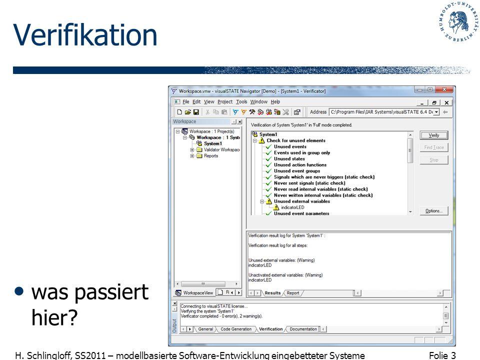 Folie 3 H. Schlingloff, SS2011 – modellbasierte Software-Entwicklung eingebetteter Systeme Verifikation was passiert hier?