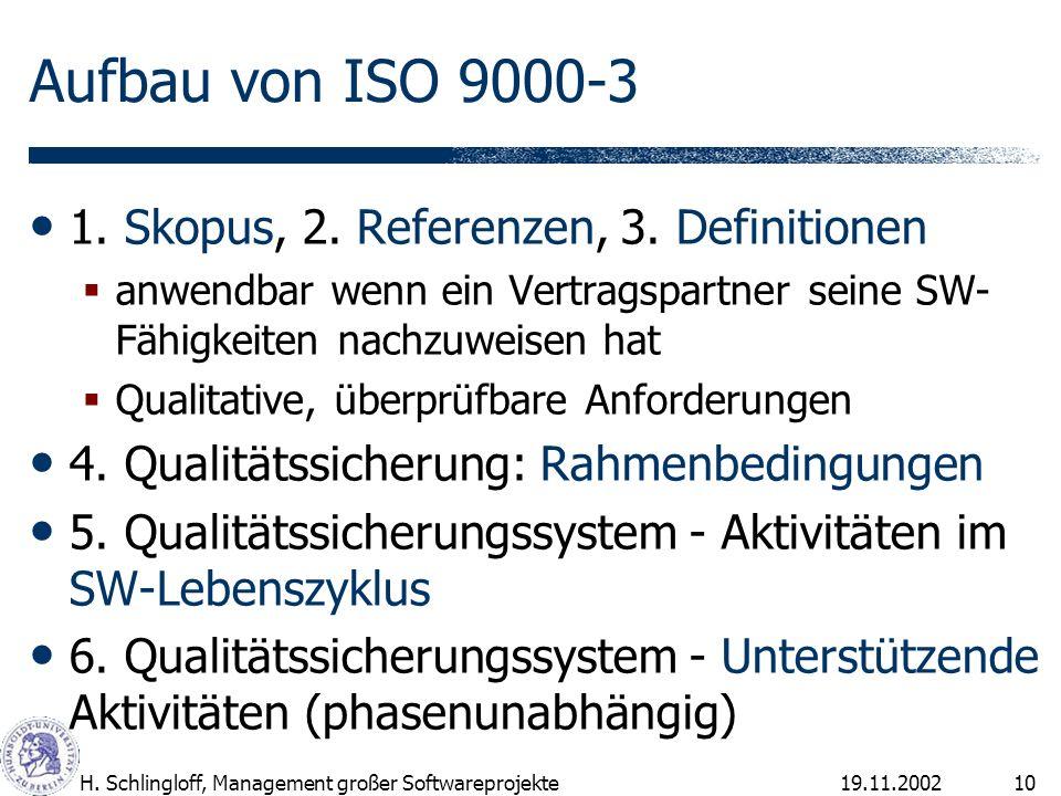 19.11.2002H. Schlingloff, Management großer Softwareprojekte10 Aufbau von ISO 9000-3 1. Skopus, 2. Referenzen, 3. Definitionen anwendbar wenn ein Vert