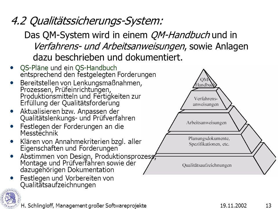 19.11.2002H. Schlingloff, Management großer Softwareprojekte13 4.2 Qualitätssicherungs-System: Das QM-System wird in einem QM-Handbuch und in Verfahre
