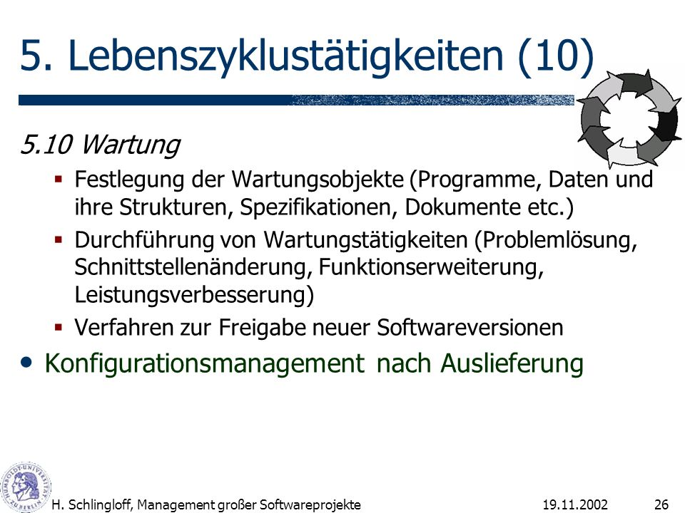 19.11.2002H.Schlingloff, Management großer Softwareprojekte26 5.