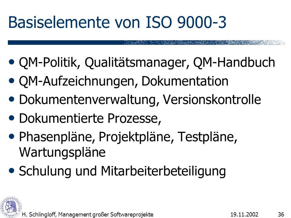 19.11.2002H. Schlingloff, Management großer Softwareprojekte36 Basiselemente von ISO 9000-3 QM-Politik, Qualitätsmanager, QM-Handbuch QM-Aufzeichnunge