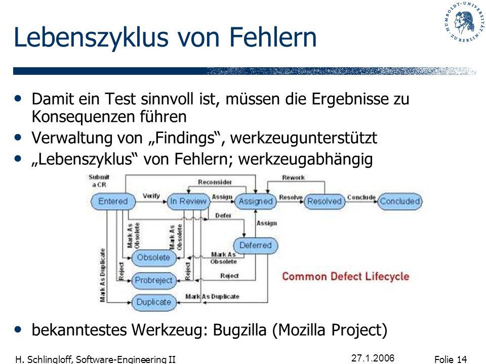 Folie 14 H. Schlingloff, Software-Engineering II 27.1.2006 Lebenszyklus von Fehlern Damit ein Test sinnvoll ist, müssen die Ergebnisse zu Konsequenzen