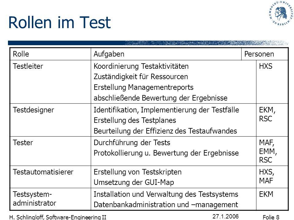 Folie 8 H. Schlingloff, Software-Engineering II 27.1.2006 Rollen im Test RolleAufgabenPersonen TestleiterKoordinierung Testaktivitäten Zuständigkeit f
