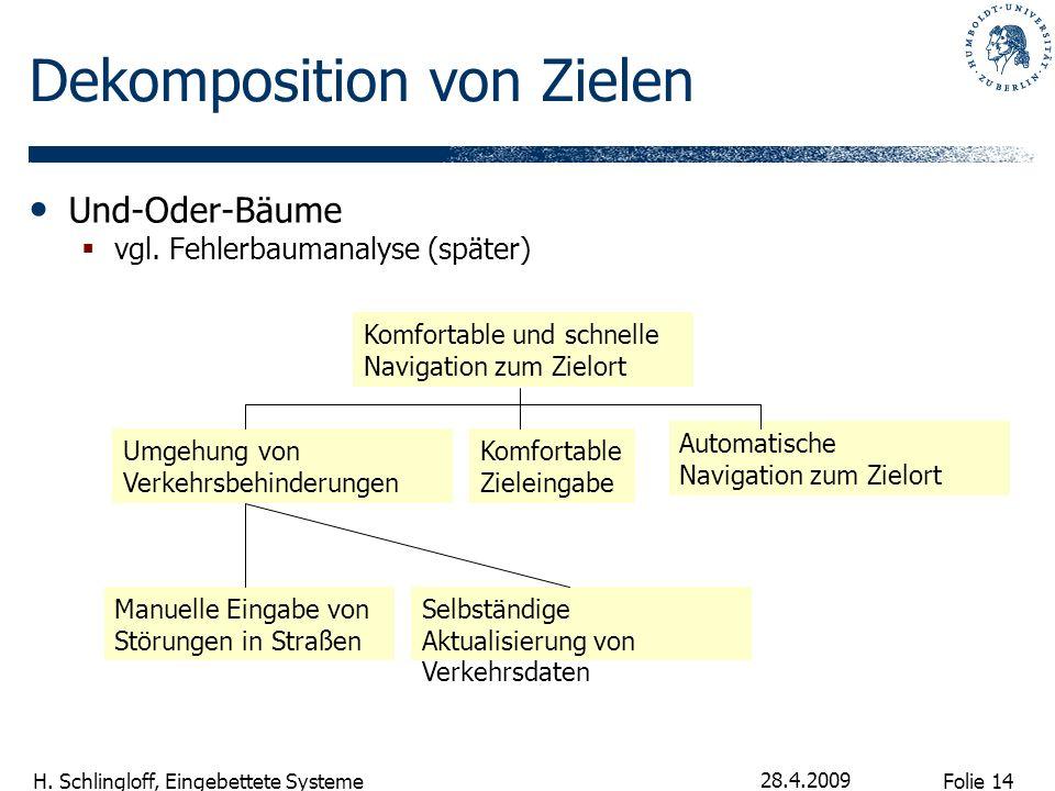 Folie 14 H. Schlingloff, Eingebettete Systeme 28.4.2009 Dekomposition von Zielen Und-Oder-Bäume vgl. Fehlerbaumanalyse (später) Komfortable und schnel
