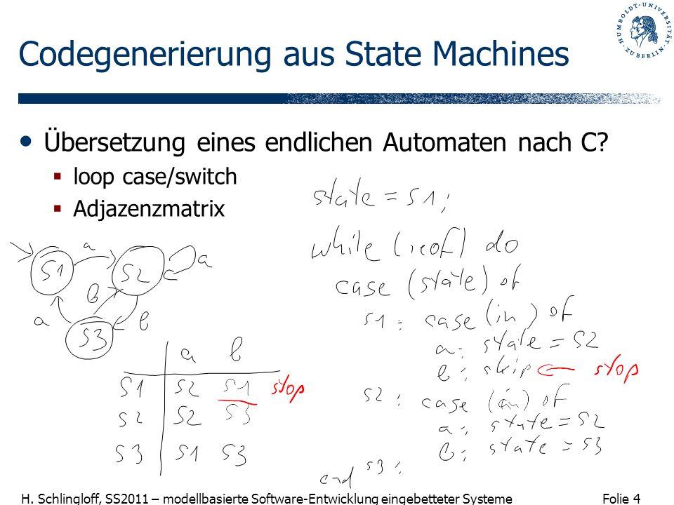 Folie 4 H. Schlingloff, SS2011 – modellbasierte Software-Entwicklung eingebetteter Systeme Codegenerierung aus State Machines Übersetzung eines endlic
