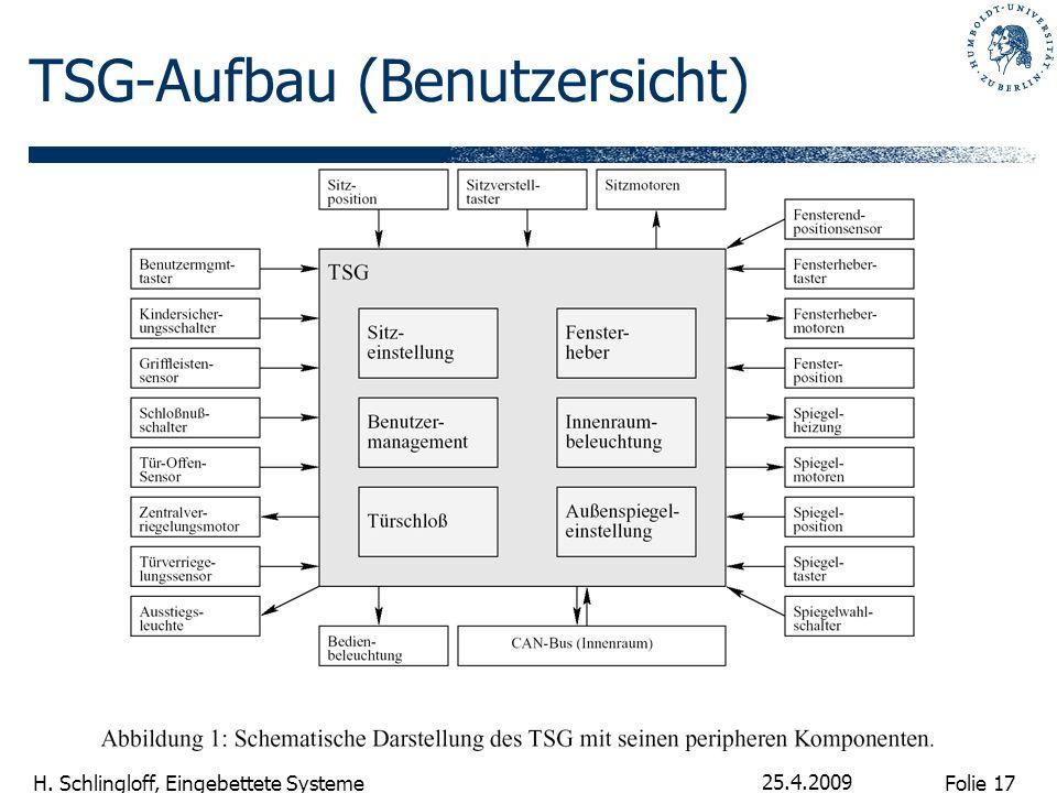Folie 17 H. Schlingloff, Eingebettete Systeme 25.4.2009 TSG-Aufbau (Benutzersicht)