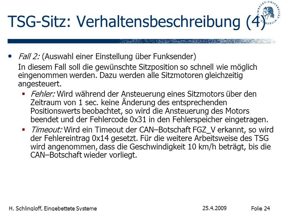 Folie 24 H. Schlingloff, Eingebettete Systeme 25.4.2009 TSG-Sitz: Verhaltensbeschreibung (4) Fall 2: (Auswahl einer Einstellung über Funksender) In di