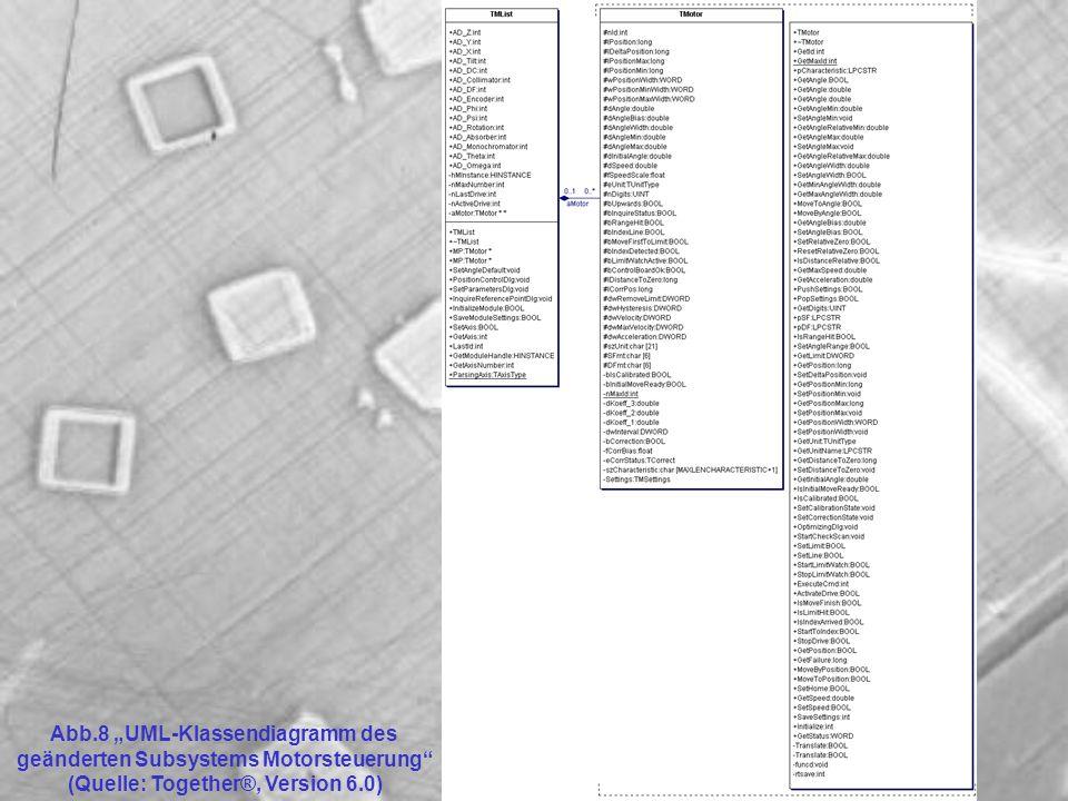 Abb.8 UML-Klassendiagramm des geänderten Subsystems Motorsteuerung (Quelle: Together®, Version 6.0)